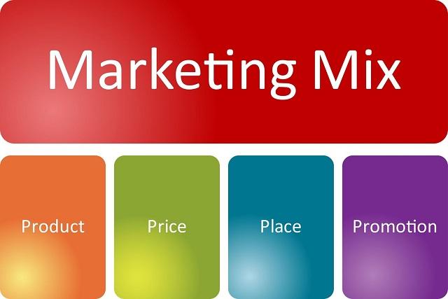 Marketing Mix là gì và các yếu tố cấu thành nên Marketing Mix.