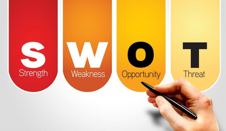 Ma trận SWOT là gì? Và Ứng dụng trong chiến lược kinh doanh - Công ty TNHH  Chứng nhận KNA